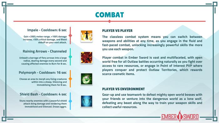 Ember Sword - 戦闘システム