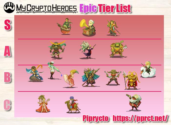 ヒーロー性能ランキング Epic編 – My Crypto Heroes(マイクリ)攻略