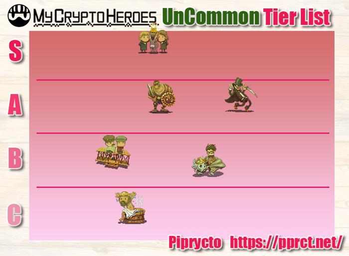 ヒーロー性能ランキング UnCommon編 – My Crypto Heroes(マイクリ)攻略