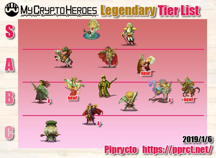 ヒーロー性能ランキング Legendary編 – My Crypto Heroes攻略
