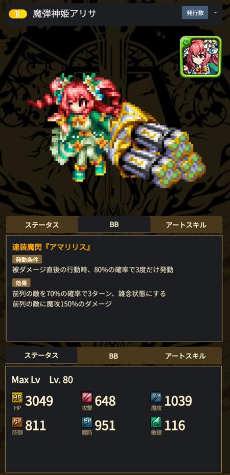 魔弾神姫アリサ - ブレヒロ攻略