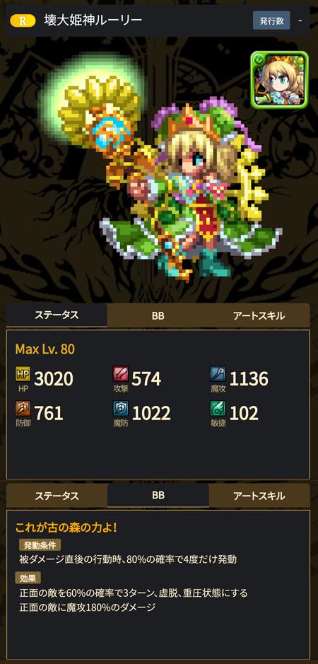 壊大姫神ルーリー - ブレヒロ攻略