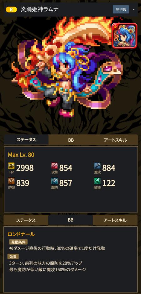 炎踊姫神ラムナ - ブレヒロ攻略