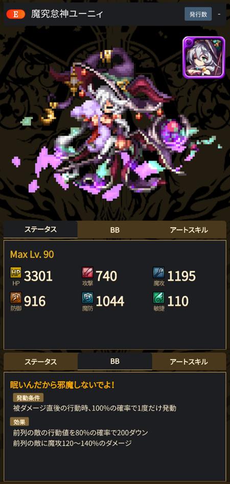 魔究怠神ユーニィ - ブレヒロ攻略