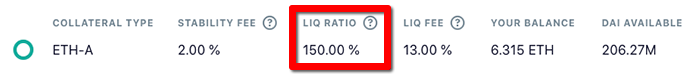 Liquidation Ratio  - ステーブルコインDAIの発行方法